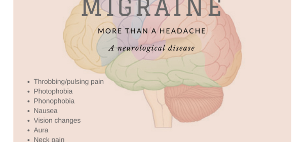 Migraine more than a headache