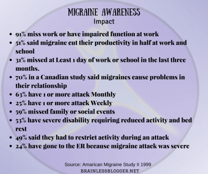 Migraine impact on lives