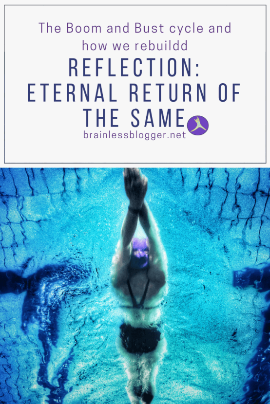 Reflection: Eternal return of the same