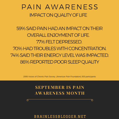 Chronic pain and quality of life